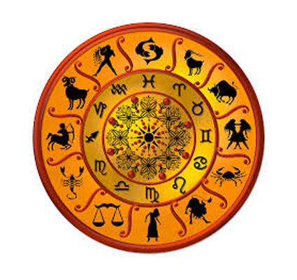 SERVICES, ASTROLOGER in Kerala